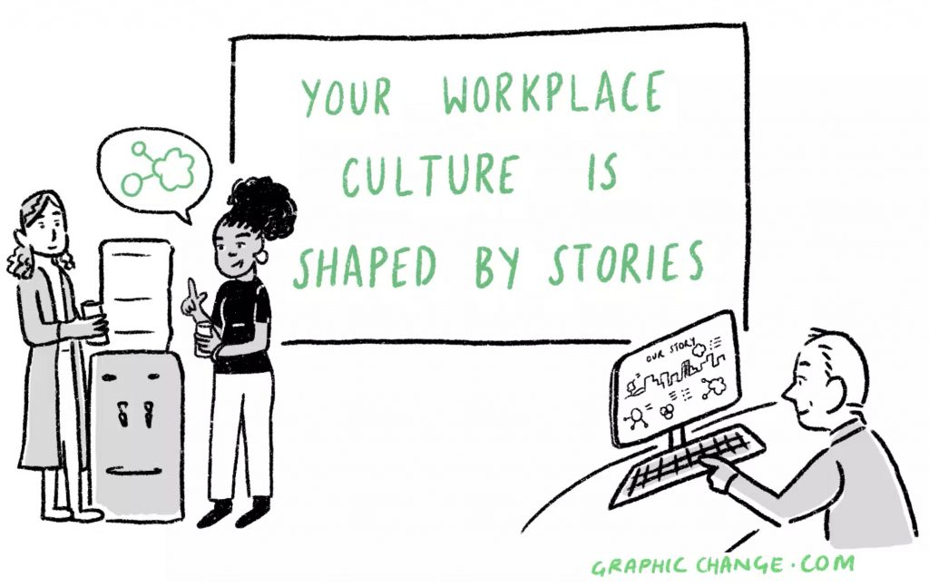 Your workplace culture is shaped by storytelling